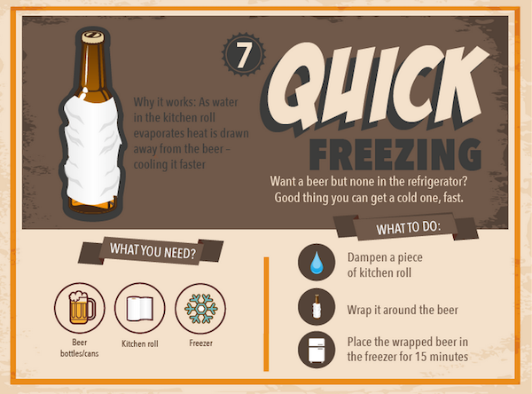 8 Cool Beer Tricks That You Need To Know