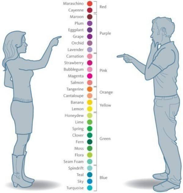 differences-between-men-and-women-091915-6