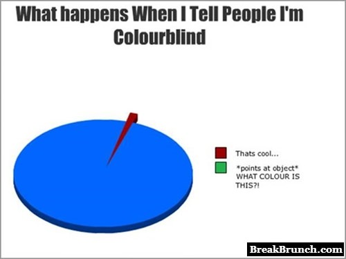 What happens when I tell people I am colorblind