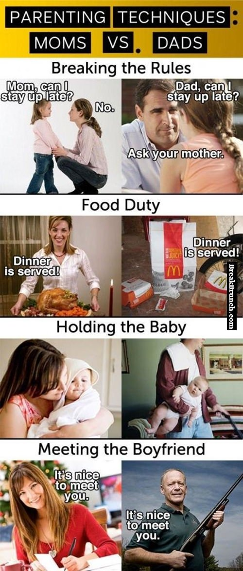 Mom vs dad parenting styles