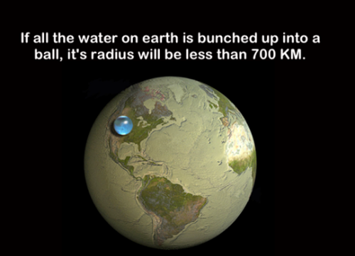 Did you know the radius of all water on Earth