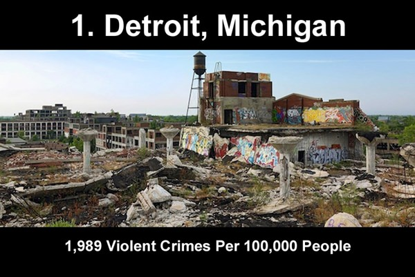 most-dangerous-city-in-america-20151005-20