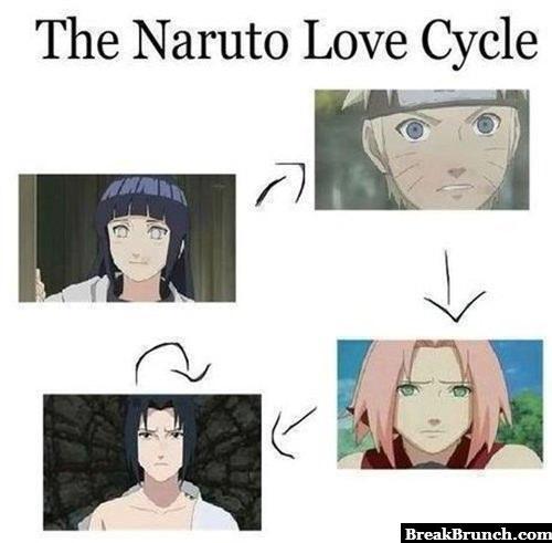 The Naruto love cycle