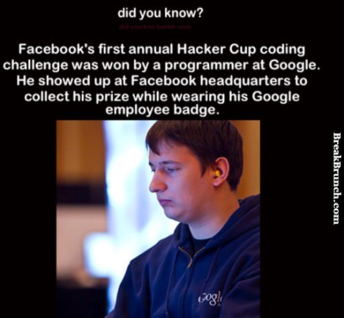 did-you-know-facebook-first-hacker-cup-was-won-by-google