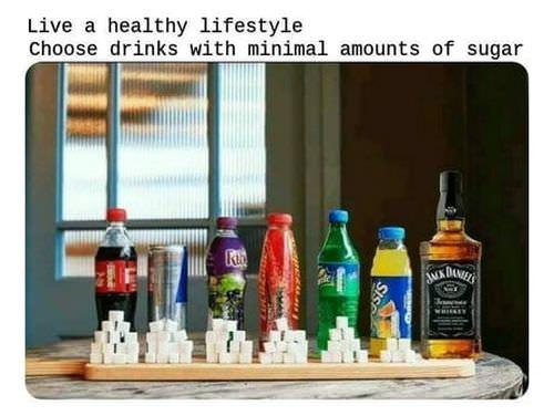 choose-drinks-with-minimal-sugar-081218