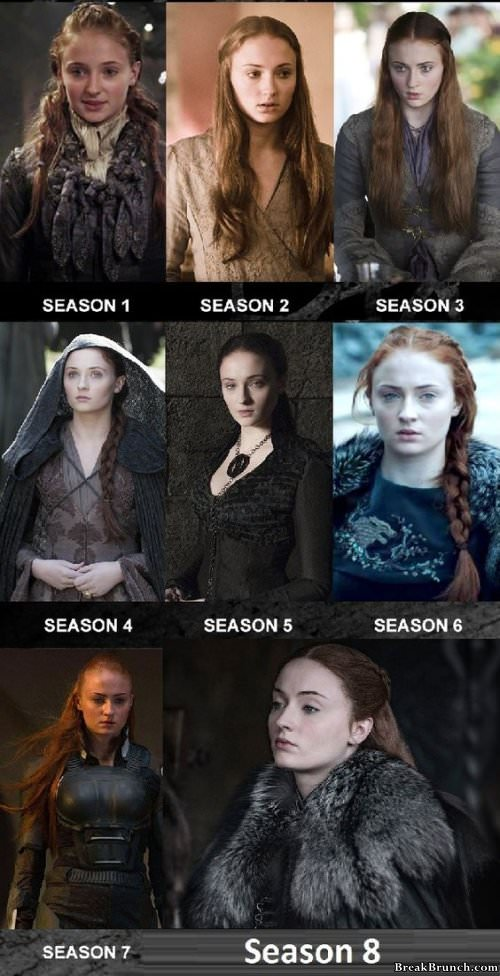 Game of Thrones Sophie Turner (Sansa Stark) Then And Now (10 pics)