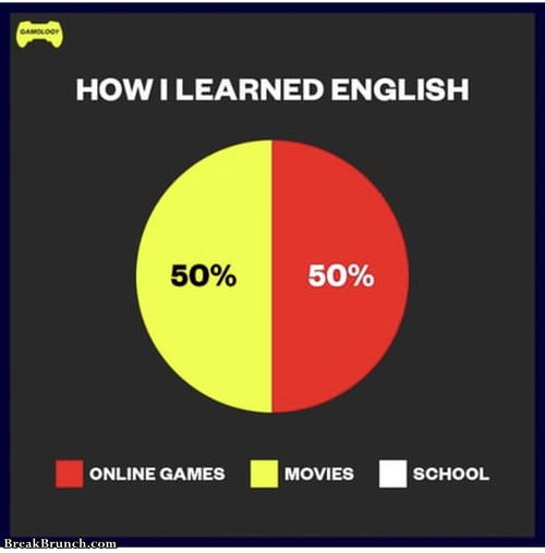 how-i-learn-english-011819