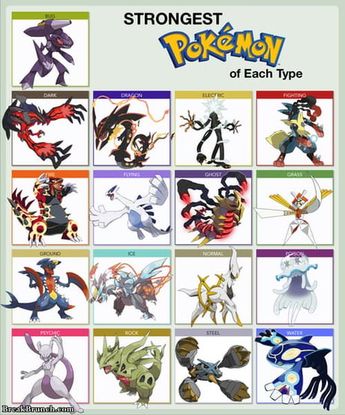 strongest-pokemon-by-type-012019