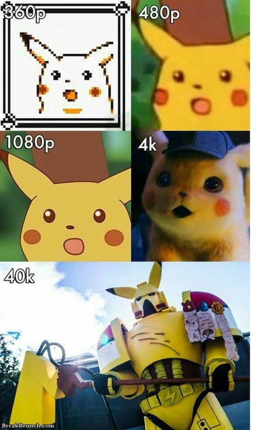 Pikachu in different resolutions