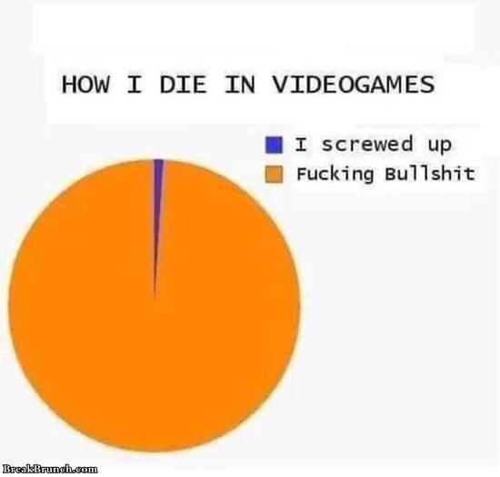 How I die in video games