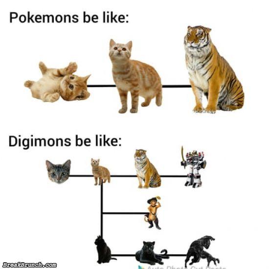 Pokemon vs Digimons