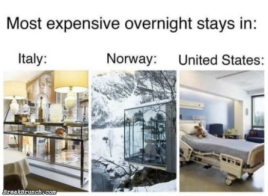 Most expansive overnight stays