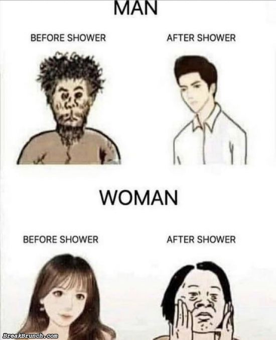 Men vs women after shower